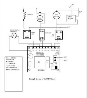 TC03 1/16 DIN Temperature Controller