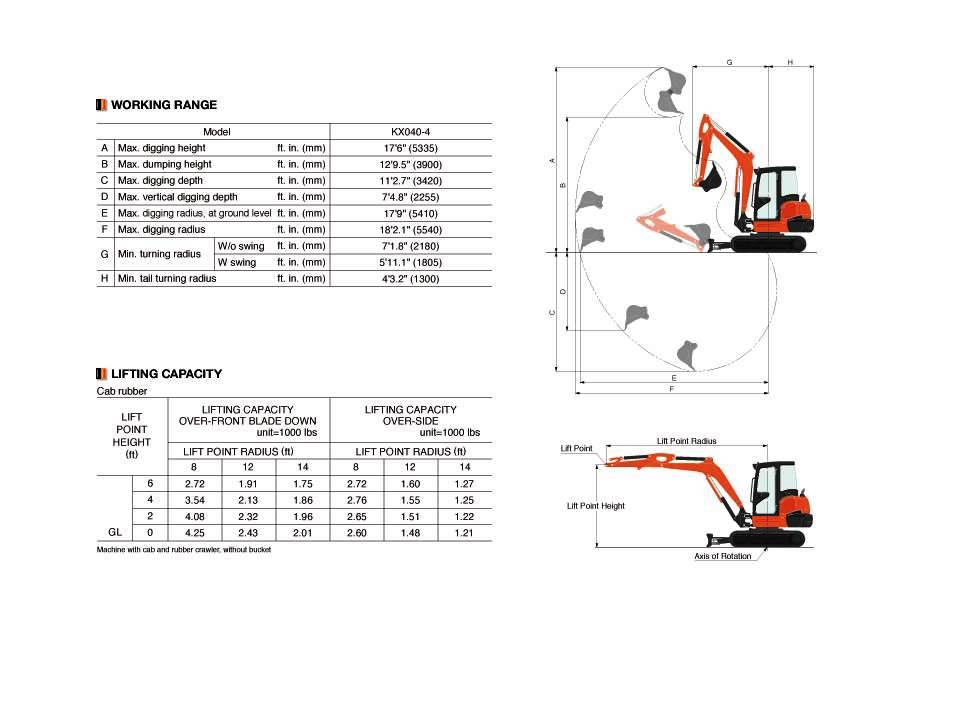 Kubota U35 ZTR Mini Excavator for rent sunflower equipment