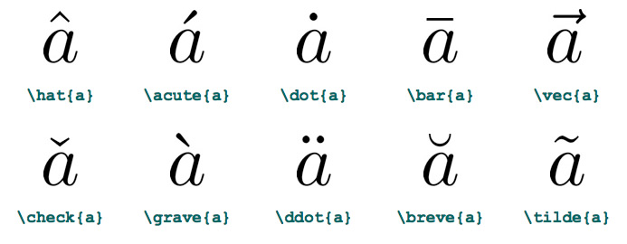 Math mode accents available in LaTeX