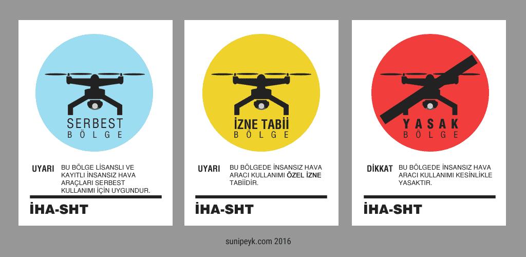 iha zone posterleri