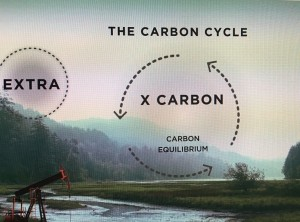 Elon Musk's Talk at Sorbonne-Carbon Cycle1