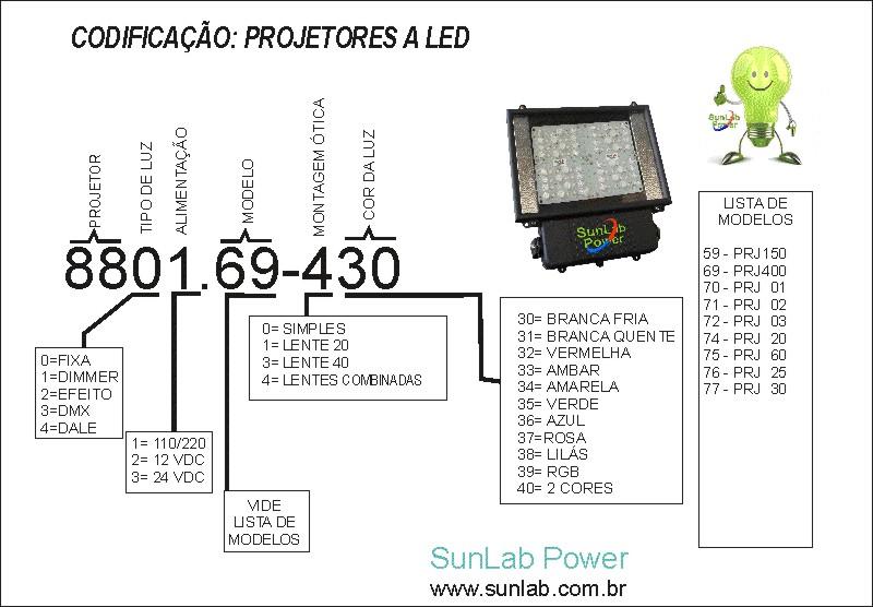 Projetor_PRJ_400