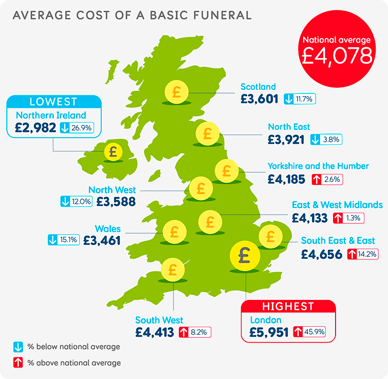 How Much Does A Funeral Cost In The UK Today  SunLife