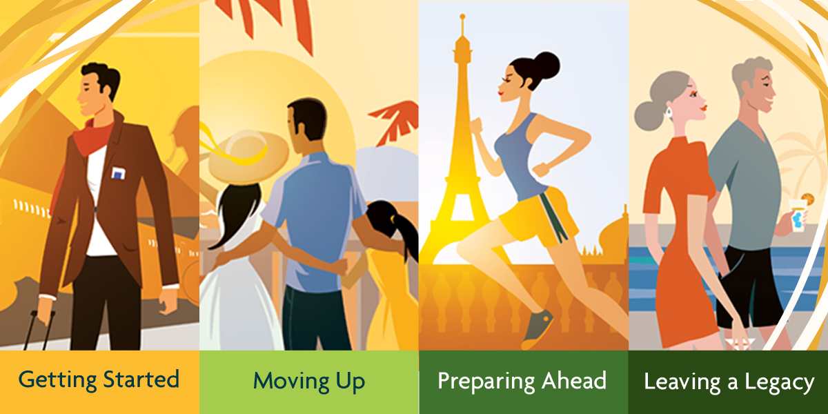 Financial Planning by Life Stages | Sun Life Philippines