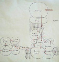tran bubble diagram [ 1024 x 769 Pixel ]