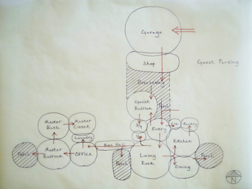 medium resolution of tran bubble diagram