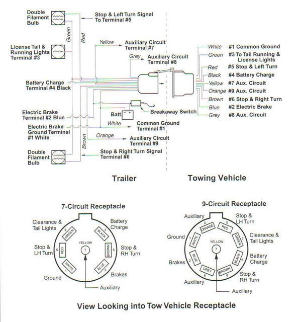 2008 dodge ram trailer wiring diagram, dodge trailer wiring harness diagram, 2003 dodge ram trailer wiring diagram, 2001 dodge ram trailer wiring diagram, 1997 dodge cummins wiring diagram, dodge ram brake shoe diagram, 2002 dodge trailer wiring diagram, dodge ram light wiring diagram, 2004 dodge trailer wiring diagram, 1999 dodge trailer wiring diagram, 2006 dodge 3500 wiring diagram, dodge ram 2500 trailer wiring diagram, dodge truck trailer brake wiring, 06 dodge ram wiring diagram, 2014 dodge ram trailer wiring diagram, 2003 dodge 3500 wiring diagram, dodge ram 3500 fifth wheel hitch, dodge 7 pin trailer wiring, 2000 dodge ram wiring diagram, dodge 1500 trailer wiring, on 2010 dodge ram 3500 trailer wiring diagram