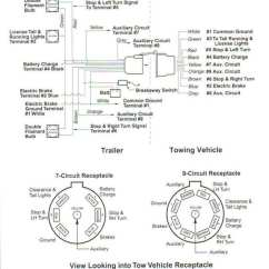 2001 Jayco Eagle Wiring Diagram Ford Focus Zetec Engine Battery Area 12 Volt Junction Box Sunline Coach Owner S Club