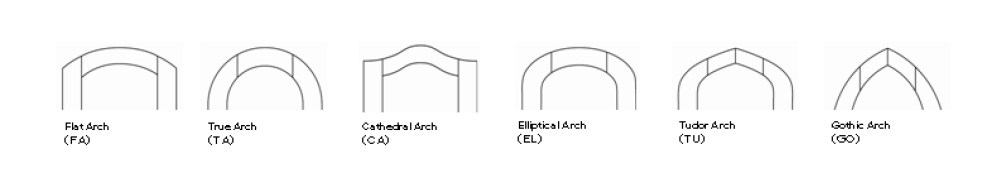medium resolution of arched top designs full