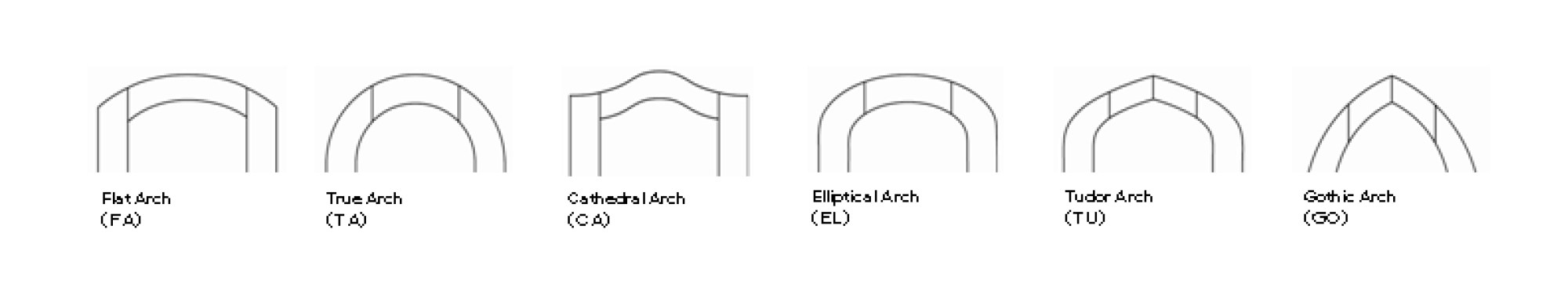 hight resolution of arched top designs full