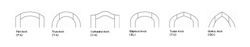 small resolution of arched top designs full