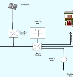 geothermal power plant layout diagram [ 1956 x 1346 Pixel ]