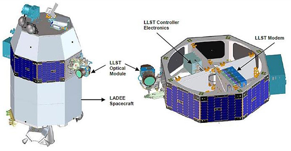 Enormous Extraterrestrial Craft Hiding On The Moon Xakfq-ladee