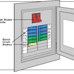 Solar Panel Wiring Diagram Uk 2000 Jeep Cherokee Sport Window Family Pre-disaster Evacuation Plan | Sun Oven® The Original Oven & Cooker