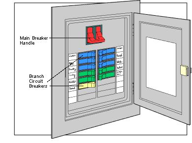 solar panel wiring diagram uk humpback whale skeleton family pre-disaster evacuation plan | sun oven® the original oven & cooker