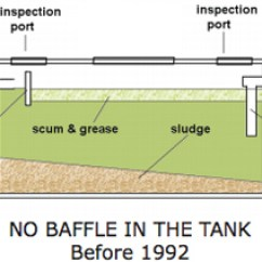 Modad Sewer System Diagram 1969 Ford Mustang Alternator Wiring How Do Septic Systems Work No Baffle In Tank