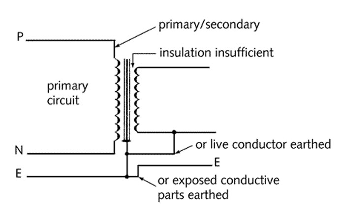 High Voltage Transformer Wiring Diagram What Is Separated Extra Low Voltage Selv Sunpower Uk