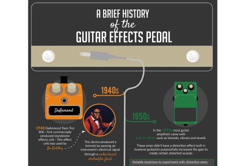 small resolution of a brief history of guitar effects pedals infographic