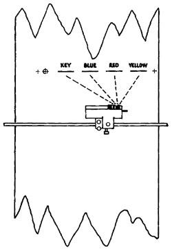 The Autotron Manual