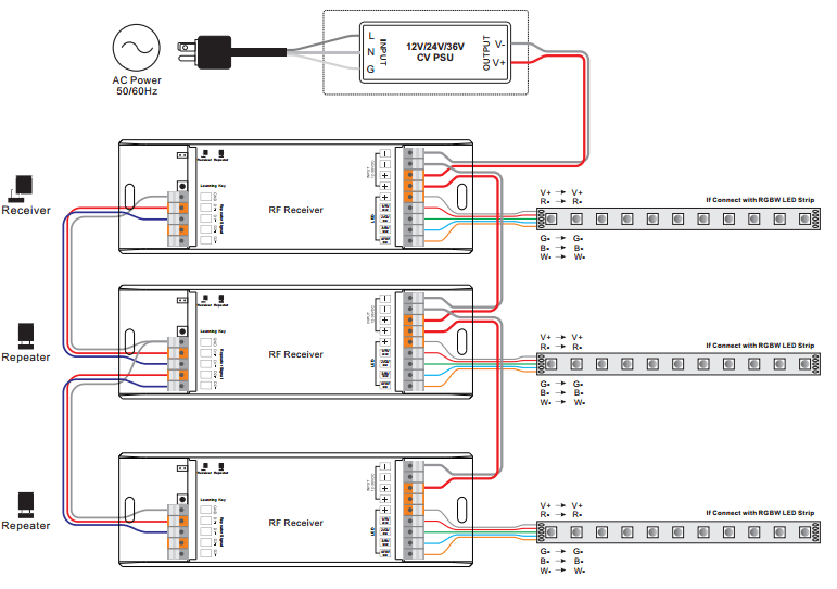 Rf Modulator Wiring Diagram Free Download Wiring Diagrams Pictures