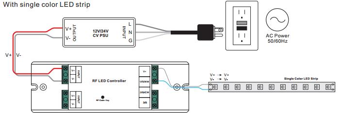 Economy Mono RF LED Dimmer Set SR-2839DIM