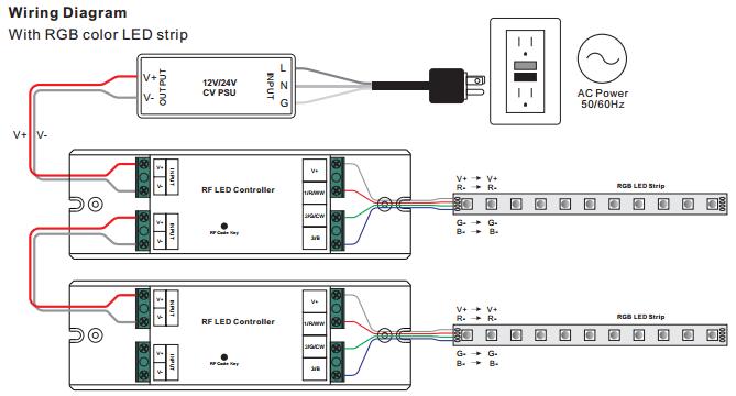RF RGB LED Remote Controller SR-2839/K