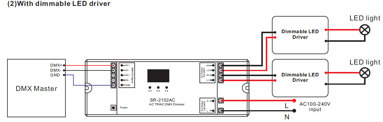 010v dimming wiring diagram how to setup dimmable led high bay or parking lot house lights driver 2 channel ac triac dmx512 dimmer sr 2102ac