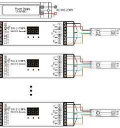 dmx decoder wiring diagram wiring library diagram z2dmx decoder wiring diagram box wiring diagram led tube [ 1278 x 680 Pixel ]