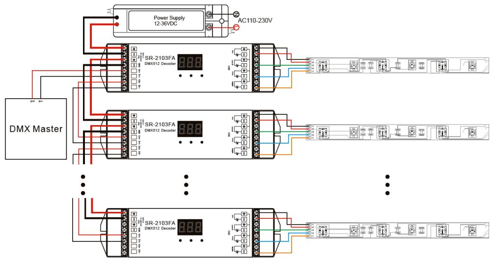medium resolution of dmx decoder wiring diagram wiring library diagram z2dmx decoder wiring diagram box wiring diagram led tube
