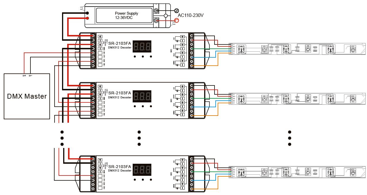 hight resolution of dmx decoder wiring diagram wiring library diagram z2dmx decoder wiring diagram box wiring diagram led tube