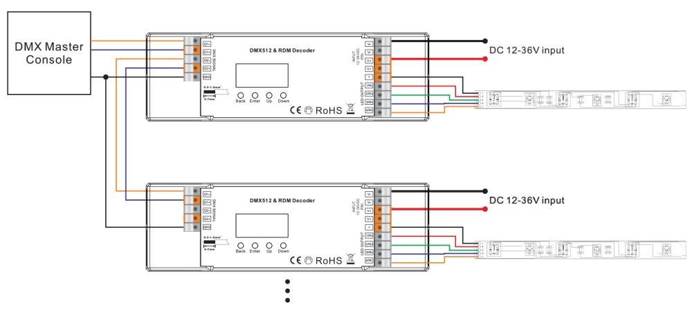 medium resolution of dmx decoder wiring diagram wiring diagrams bibdmx512 wiring diagram manual e book constant voltage 4 channel