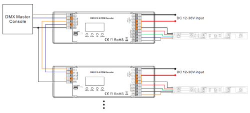 small resolution of dmx 512 wiring diagram wiring diagram expert dmx512 decoder wiring diagram dmx 512 wiring diagram