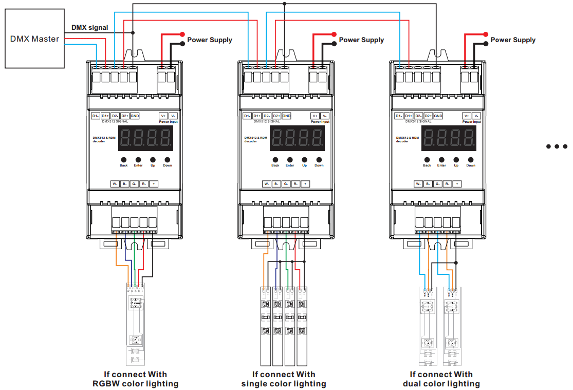 anbotek double din wiring diagram din wiring related