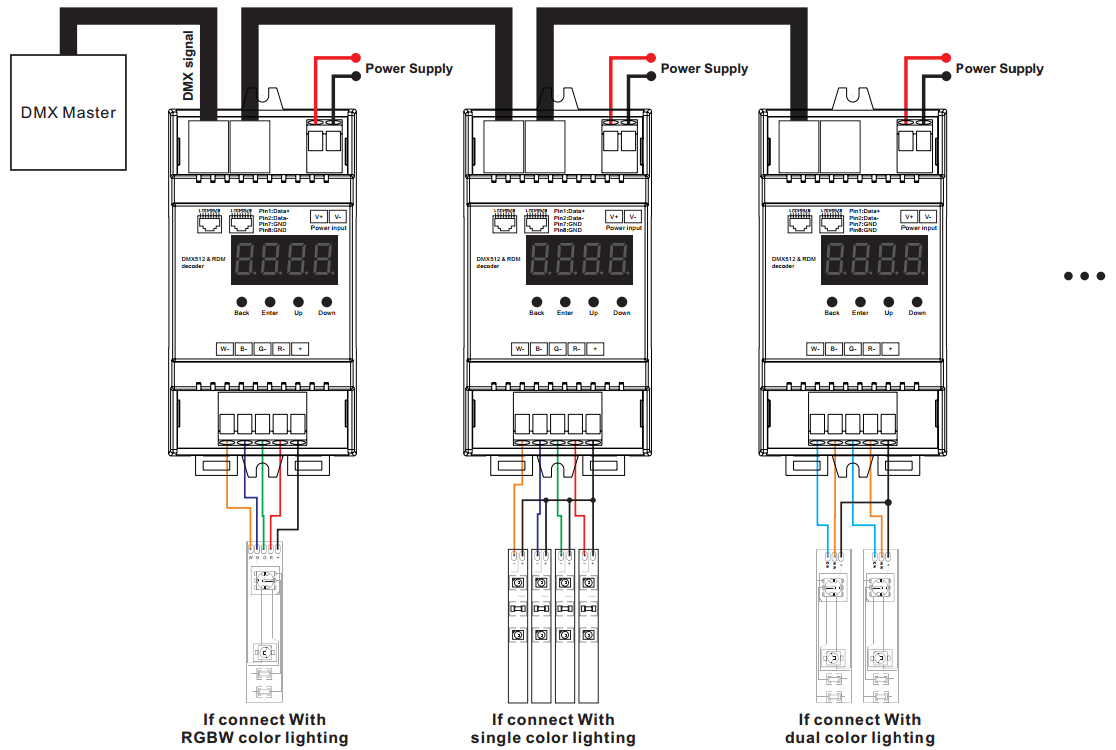Constant Voltage Din Rail Mounted RJ45 Port LED DMX & RDM