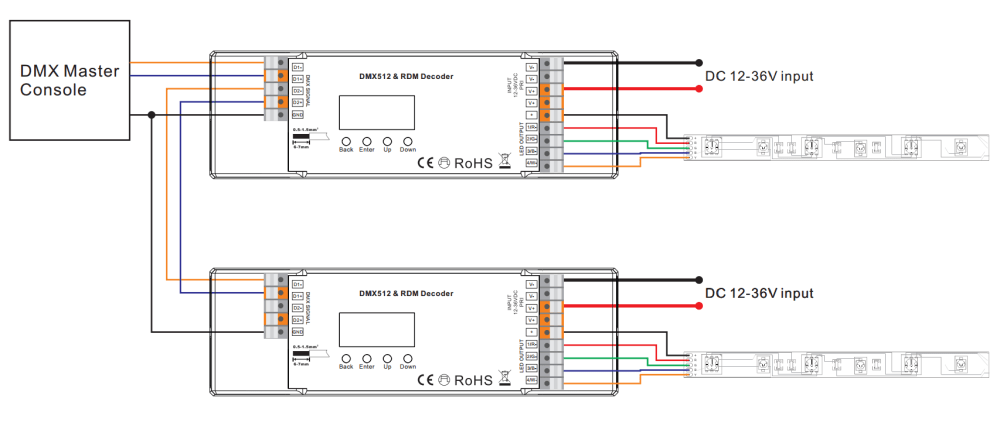 medium resolution of wiring diagram constant voltage 4 channels dmx rdm controller with master