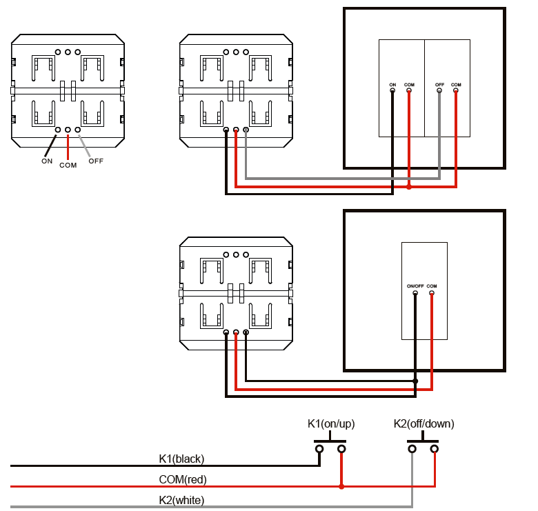 RF Converter Module SR-2801P