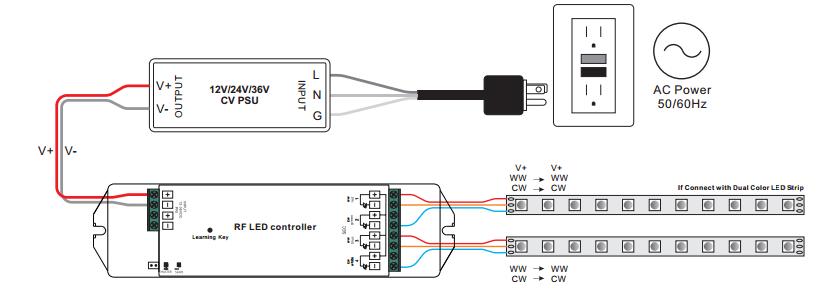 RF&WiFi Full Touch CCT LED Controller SR-2830B