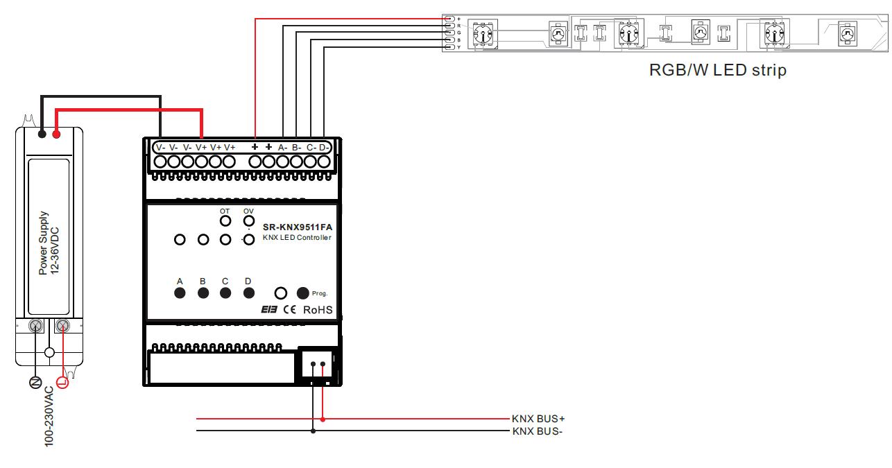 Constant Voltage RGBW KNX Controller SR-KNX9511FA