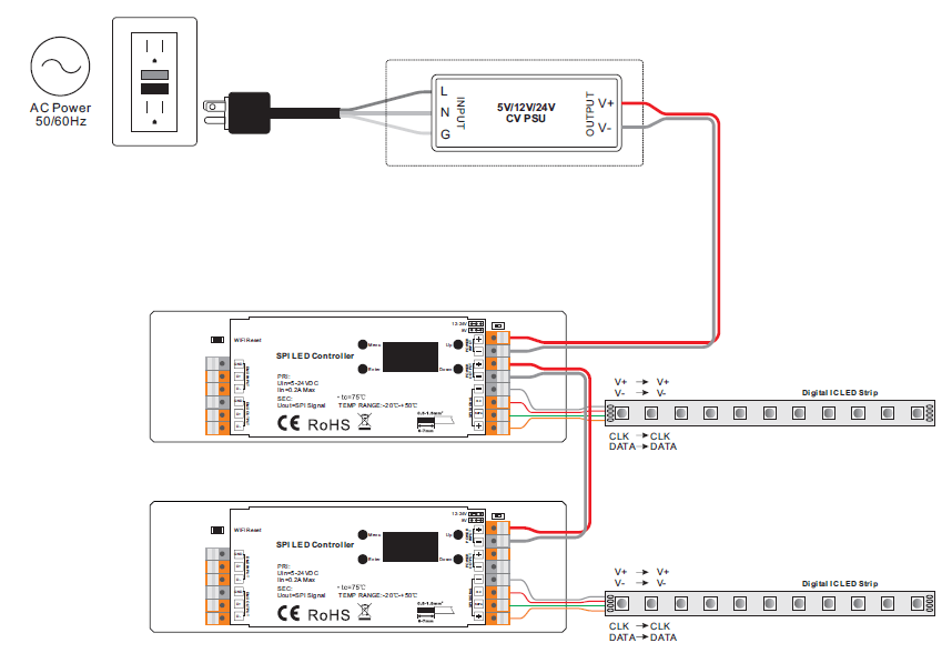 Wiring Diagram Cat5e Cable Computer Simple Remote Control Circuit