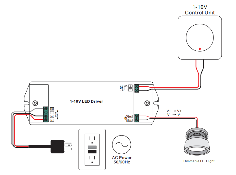 1 Channel 700mA Constant Current Dimmable PWM LED Driver