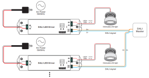 Constant Current DALI Dimming Driver SRP230550WCC
