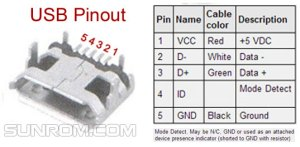 MicroUSB Connector with through hole support Legs [4653] : Sunrom ElectronicsTechnologies
