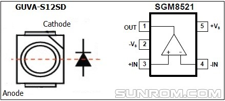Ultravoilet(UV) Light Radiation Sensor [4486] : Sunrom