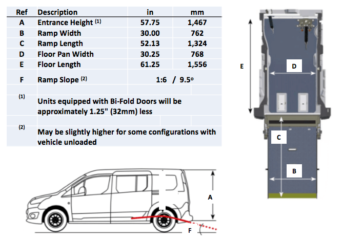 Ford Transit Connect Xl With Rear Entry Manual Ramp