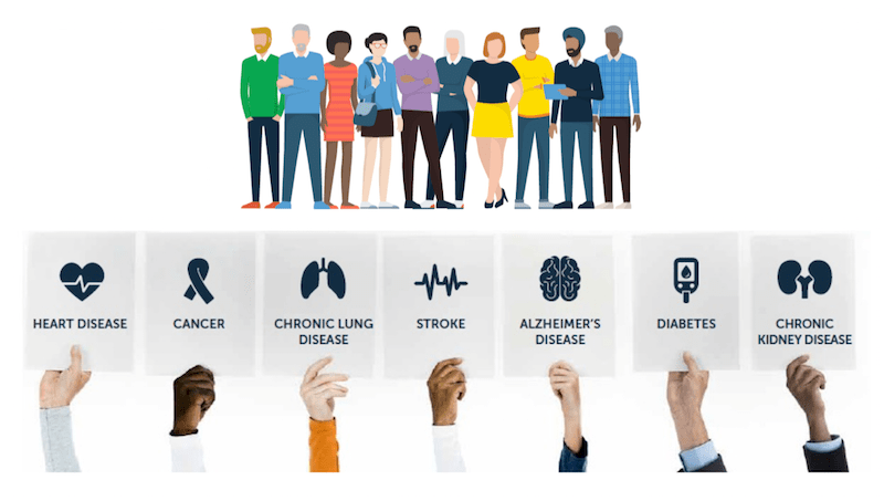 Manage Your Chronic Condition, Make Smart Choices and Feel Better