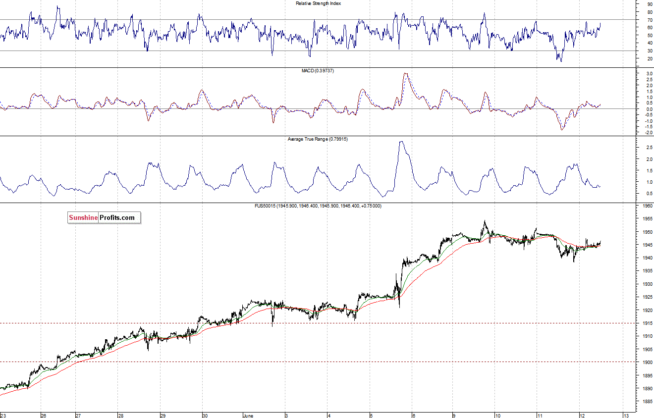 Stock Trading Alert Pause In A Trend Or Topping Pattern