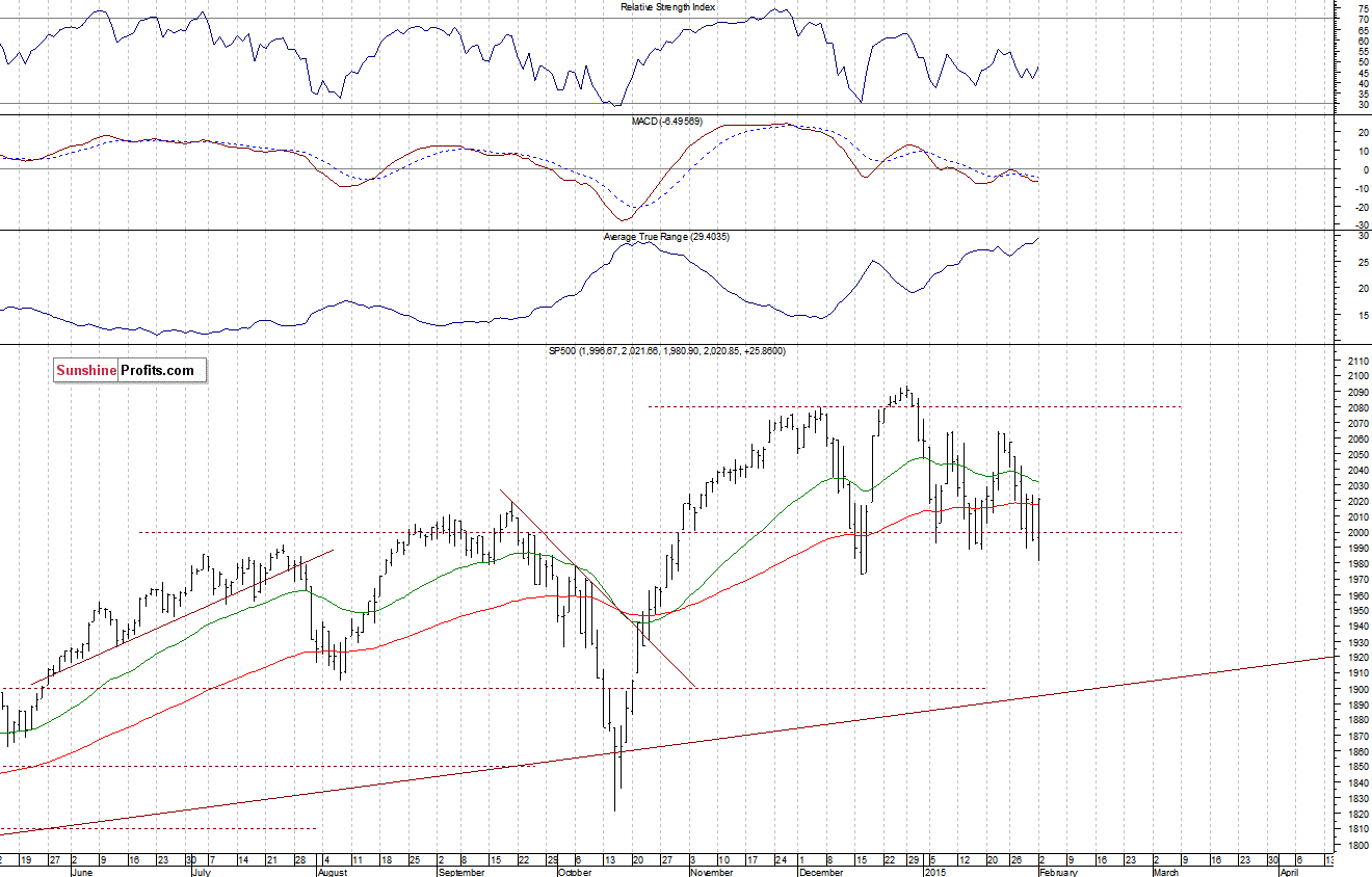 Stock Trading Alert: Stocks Rebounded As Investors Hunted