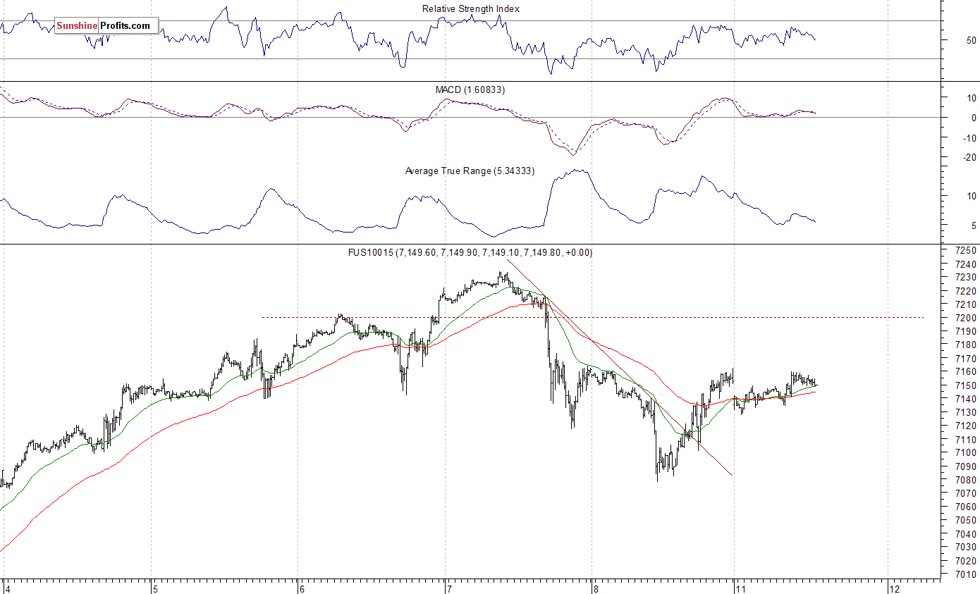 Topping Pattern Or Just Consolidation