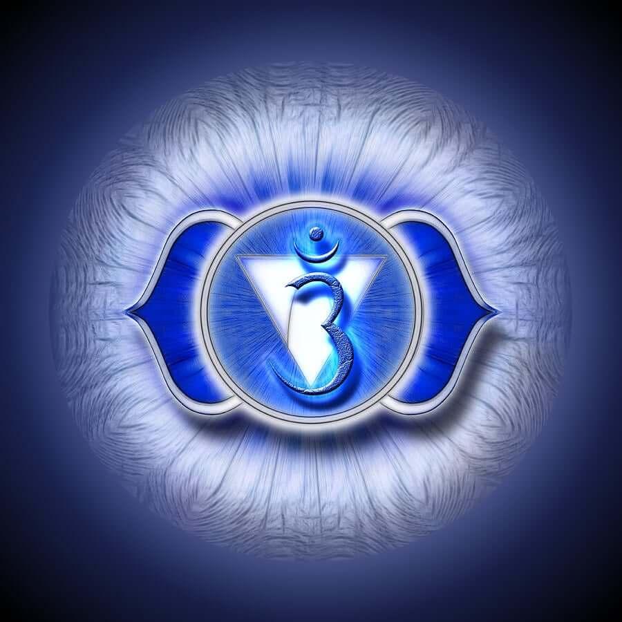 What Is The Third Eye Chakra  SunSignsOrg