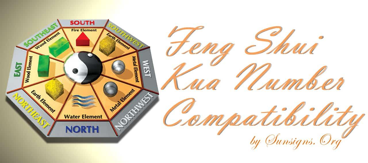 Feng Shui Kua Number Compatibility  SunSignsOrg